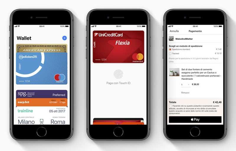 Apple Pay: Ecco Come Funziona