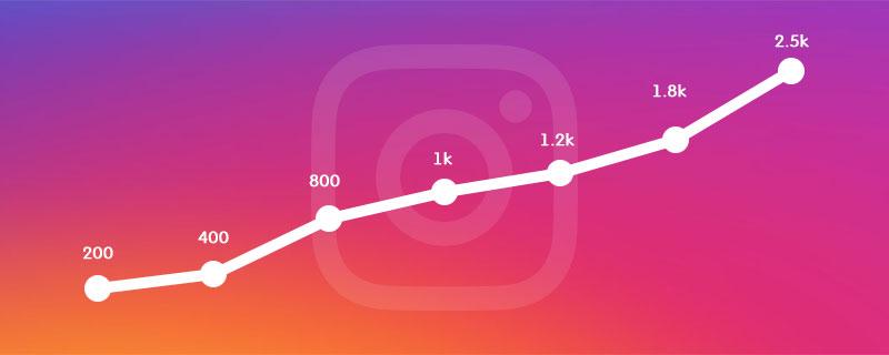 come avere seguaci su instagram