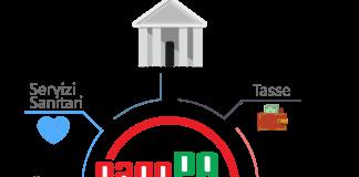 pagopa-come-funziona