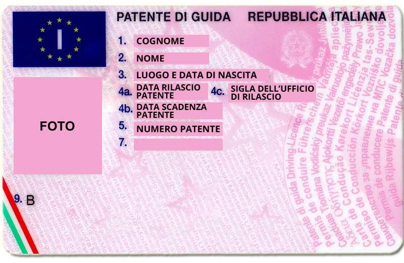 rinnovo patente: guida e informazioni pratiche - small business italia