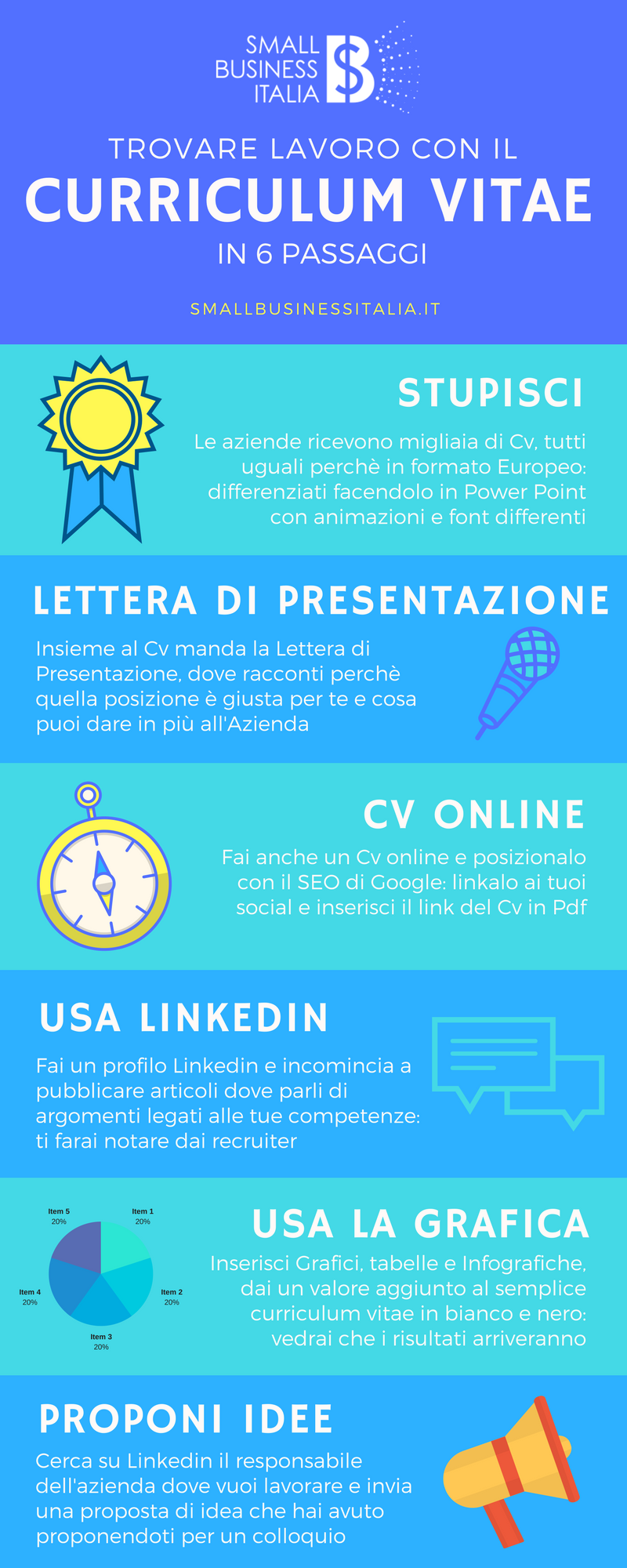 Guida Cv Infografica Small Business Italia