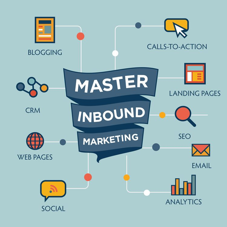 inbound marketing strumenti