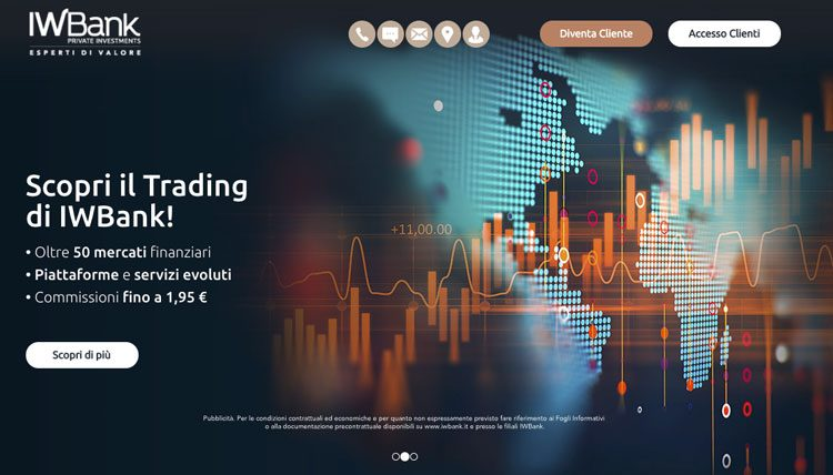 iwbank trading online