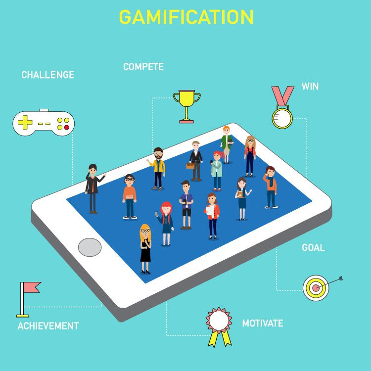gamification significato