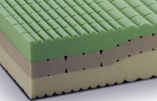 Materassi In Lattice Commenti.Come Scegliere Il Materasso Small Business Italia